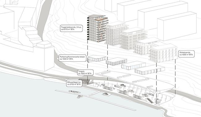 Illustration på hus det skulle kunna se ut gällande Båthusprojektet – Kungsholms Strand projektet